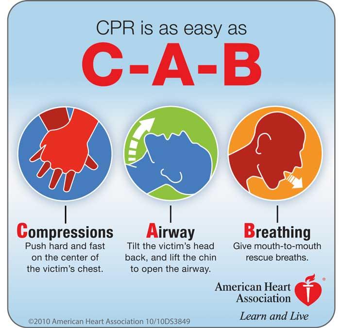 CAB CPR