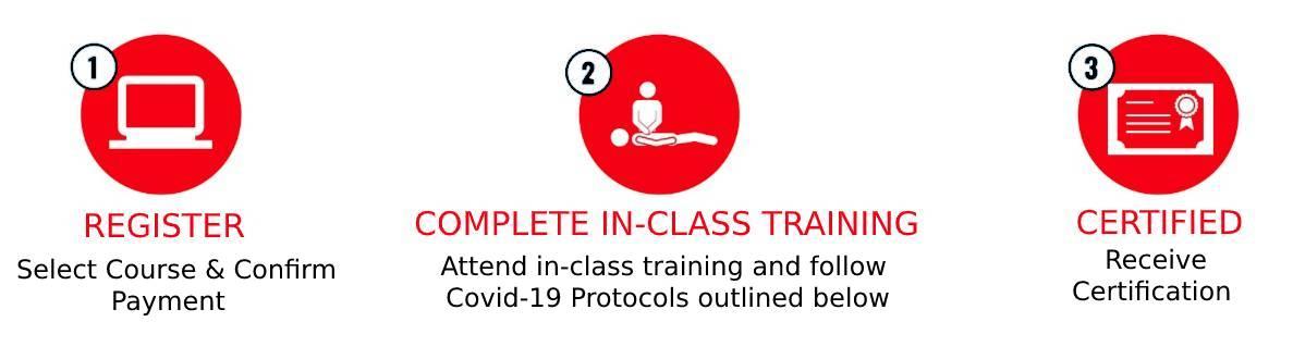 cpr training registration